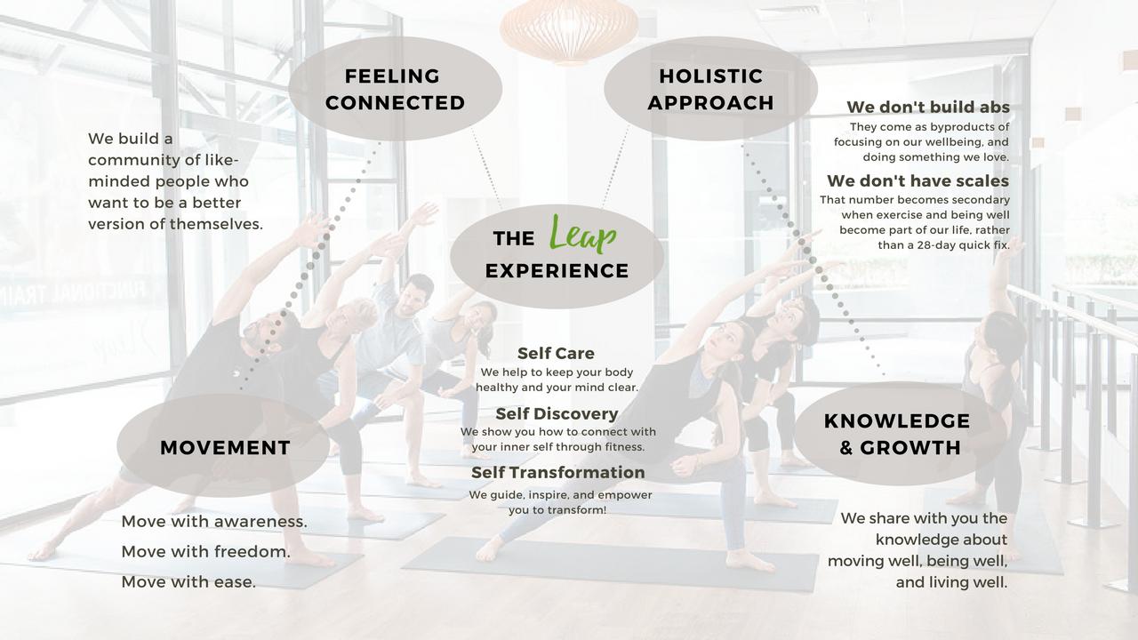 Leap Yoga Pilates holistic studio - about_philosophy