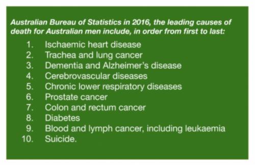 Men's health_ABS 2016 statistics