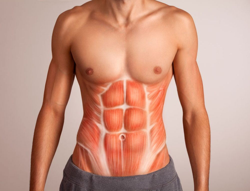 Your Core: More than just a sexy six-pack
