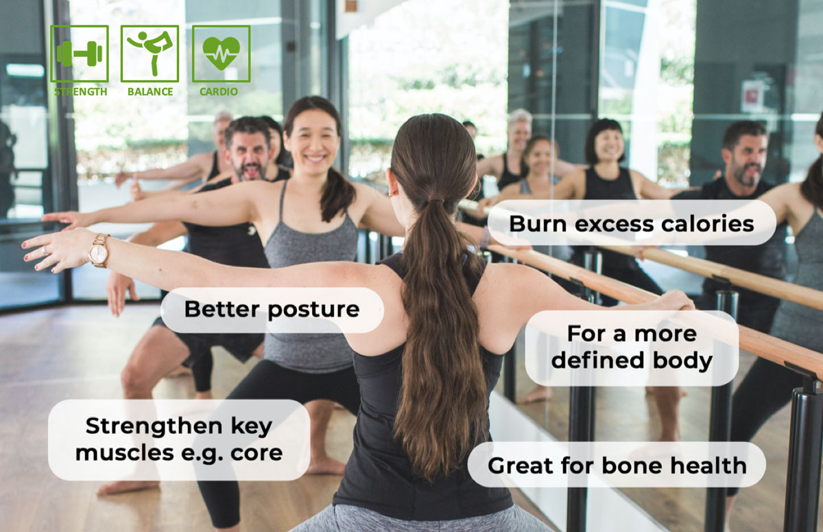 Barre_class_in_Chatswood_beginners-welcome