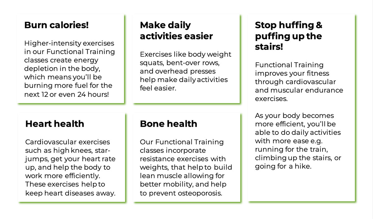 Functional_Training_class_in_Chatswood_Training-Benefits